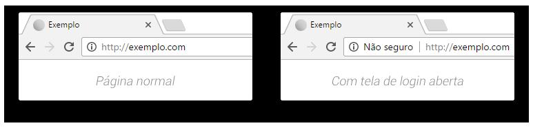 Aviso de site não seguro do Chrome